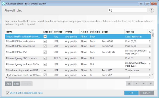 Eset Smart Security Firewall 5 Best Things