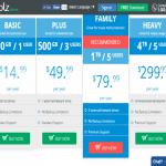 Zoolz Price