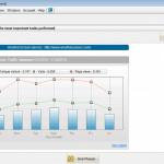 WebCeo dashboard