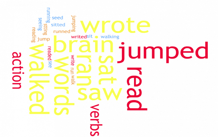 Effects of The Brain on Action Verbs and Language