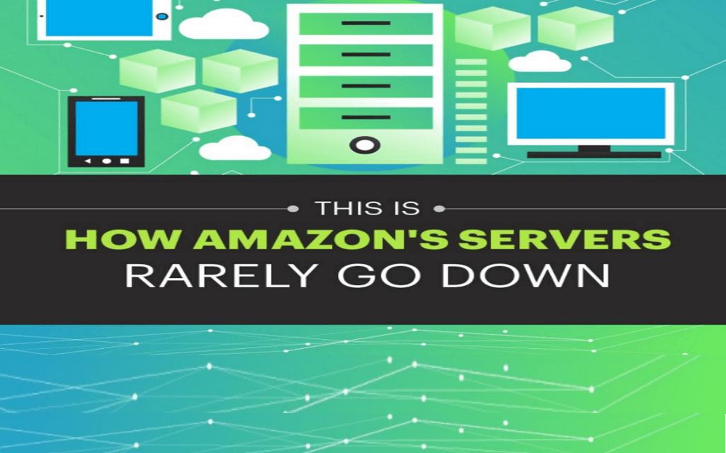 Amazon Servers