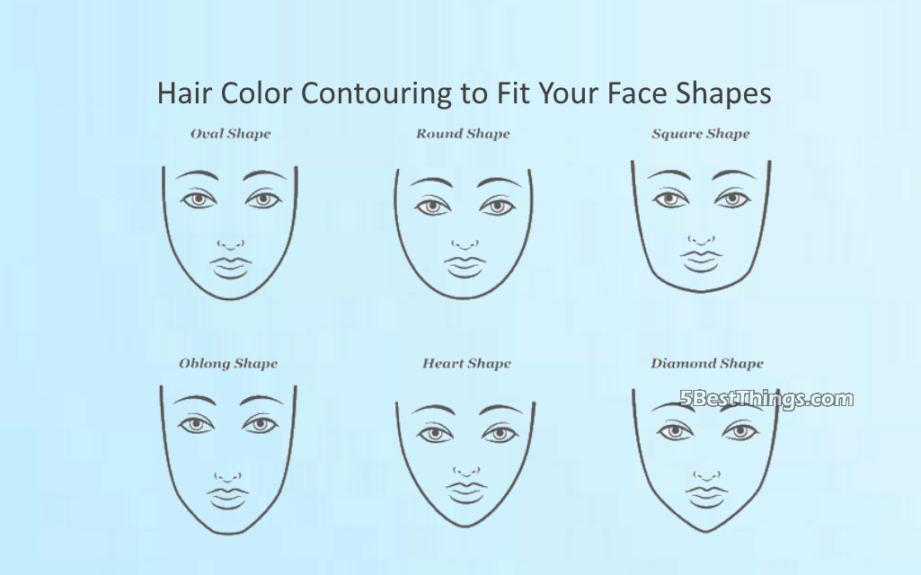 Hair Color Contouring to Fit Your Face Shapes