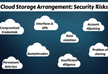 Cloud storage arrangement