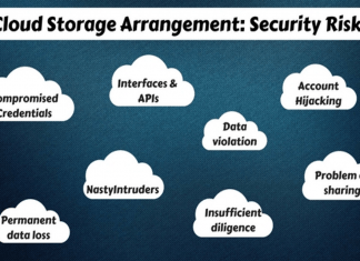 Cloud storage arrangement