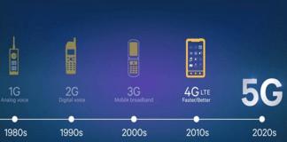 5G The Next Wireless Revolution