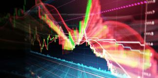 trading Online using risk management